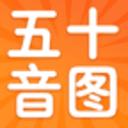 【用过才推荐】日语自学app