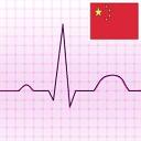 心電圖心電圖類型