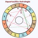 占卜工具之占星篇