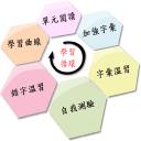 大學學測 英文單字