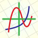 EzyGraphs