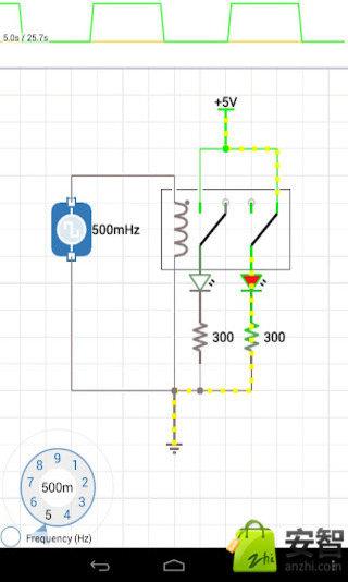 电子电路仿真和设计