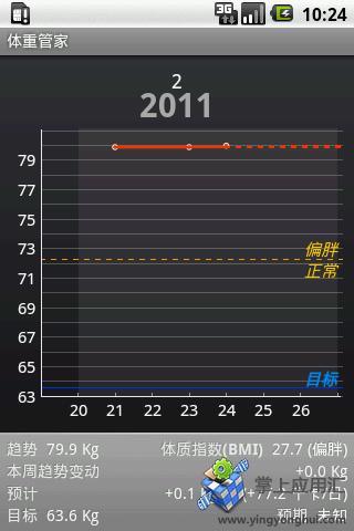 体重管理器截图0
