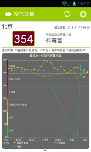 全国空气质量截图0