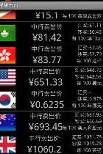 中国银行即时外汇牌价截图1