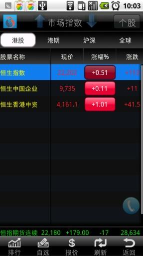 长江证券港股快车手机版