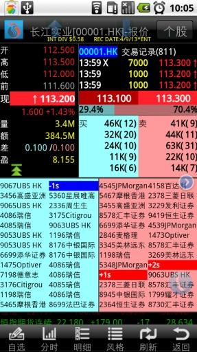 长江证券港股快车手机版截图2