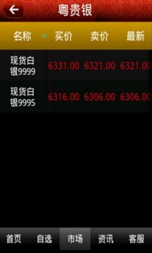 粤贵银行情分析安卓版