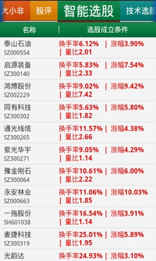 股票+ (手机炒股票软件 环球股票基金投资理财)截图2