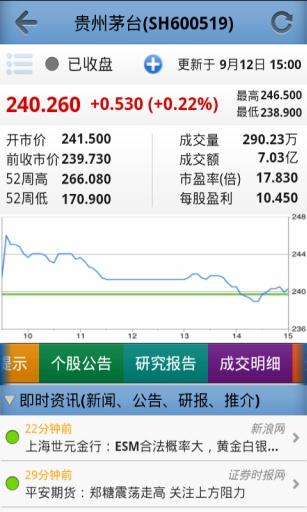 股票+ (手机炒股票软件 环球股票基金投资理财)截图3