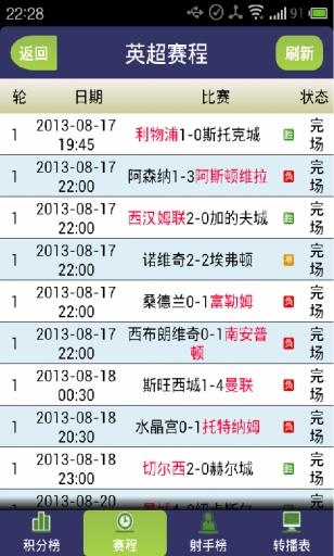 英超联赛 新聞 App-愛順發玩APP