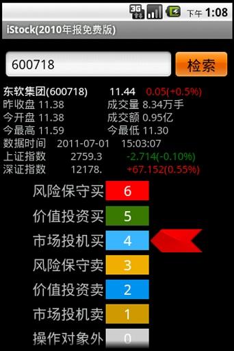 iStock股票分析