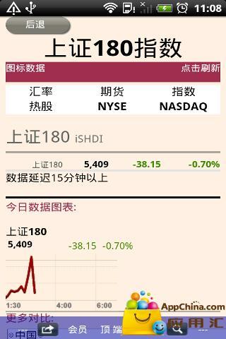 FT中文网截图3