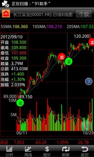 齐鲁国际港股融易通手机版
