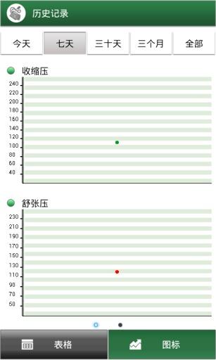 血压心率记录截图2