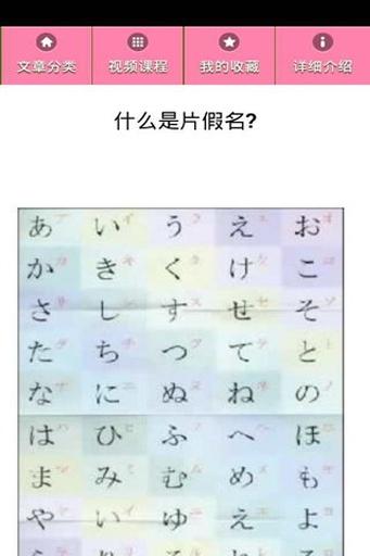 土豪学日语