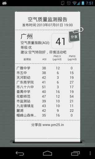 PM25.IN 空气质量监测仪 生活 App-愛順發玩APP