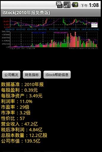 iStock(年报版)2010截图2