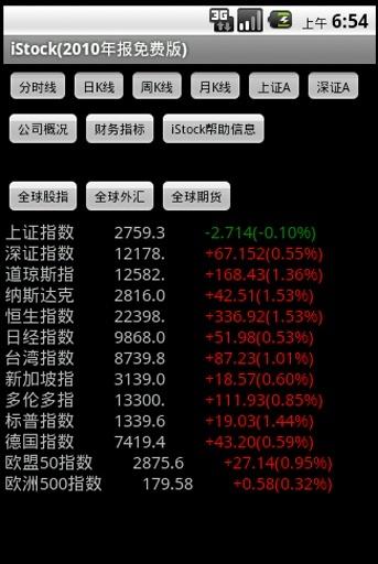 iStock(年报版)2010截图3