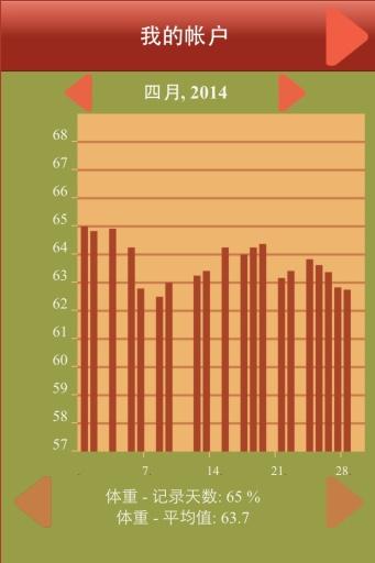 免费排卵日历截图4