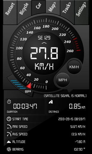 GPS速度计