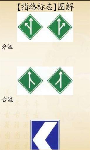 城市指示牌图解