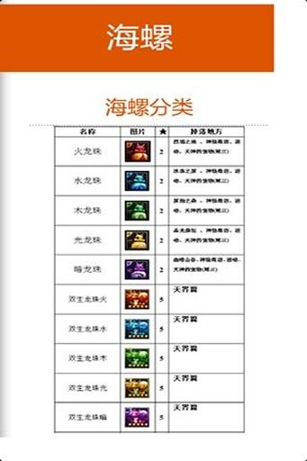 龙之召唤攻略|玩策略App免費|玩APPs