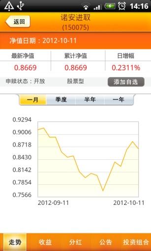 基金情报 財經 App-愛順發玩APP