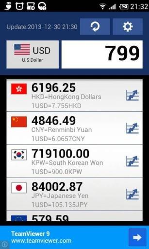 全球汇率换算Currency