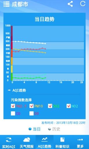 成都空气质量截图2