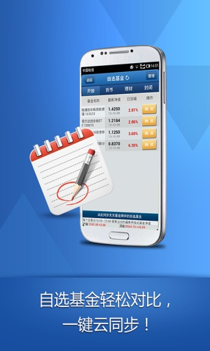 【免費財經App】天天基金-APP點子