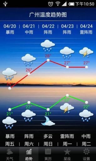 ET天气预报