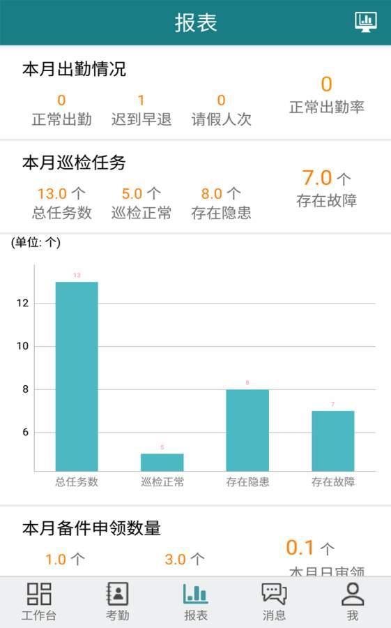 云狐运动 生活 App-愛順發玩APP