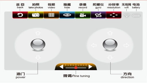 remoteview for android app market網站相關資料 - 首頁
