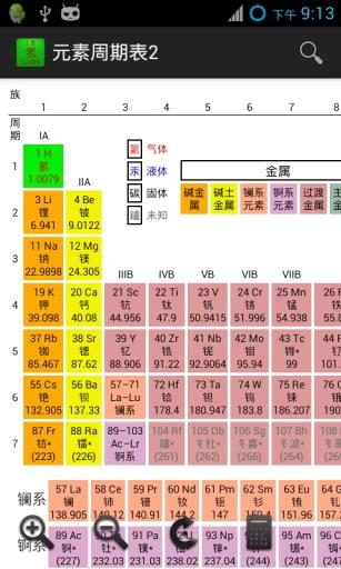 元素周期表2