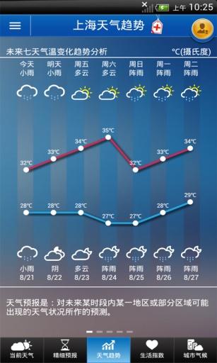 中國天氣通專業版截圖1