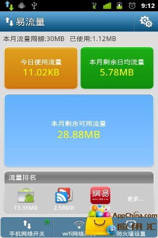[Android新手包] 4款網路流量統計APP!輕鬆幫我們掌控每月 ...