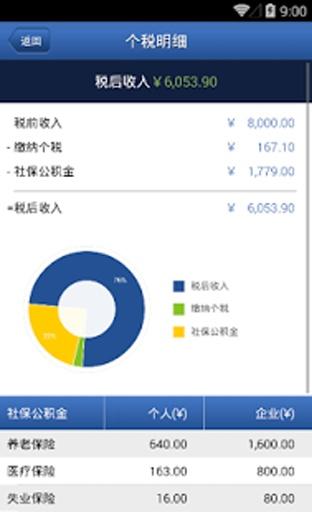 中国个税计算器截图1