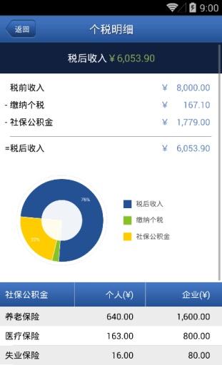 中国个税计算器截图4