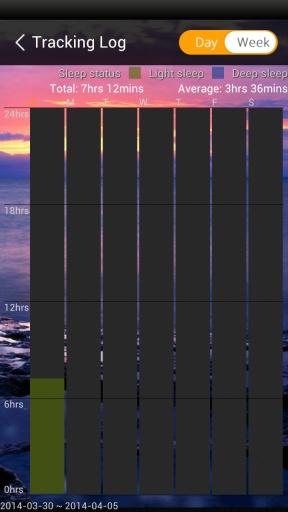 放松音乐截图4