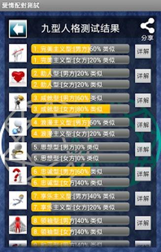 九型人格测试 ENNEAGRAM截图6