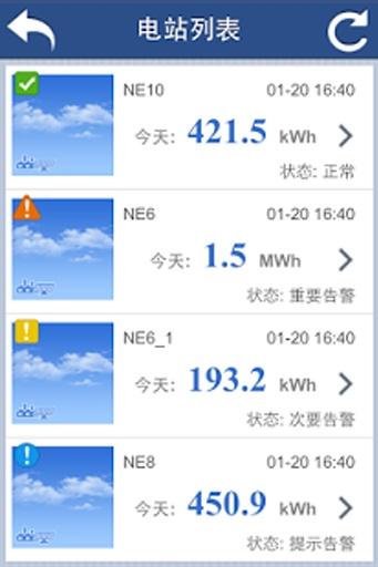 华为 NetEco(中文)截图4