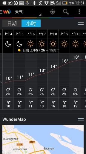 Underground天气预报截图3