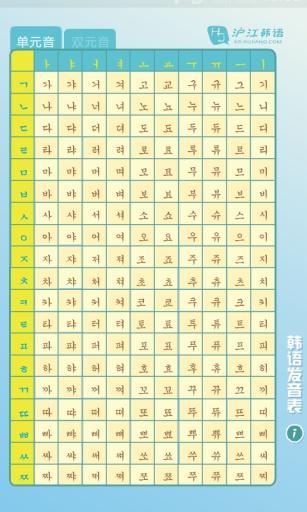 韩语学习入门发音字母表