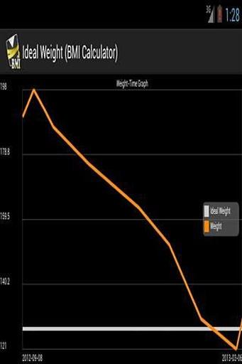 BMI体重测量器