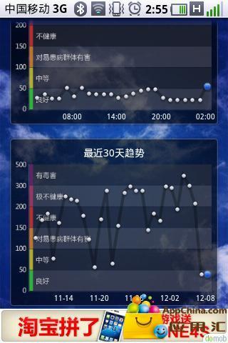 北京空气污染指数截图4