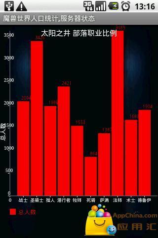 魔兽世界服务器人口统计,状态截图1