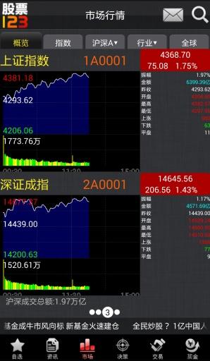 手機股票看盤軟體 – Yahoo股市 - 免費軟體下載