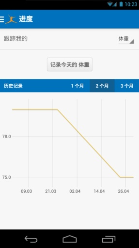 MyFitnessPal减肥宝 生活 App-癮科技App