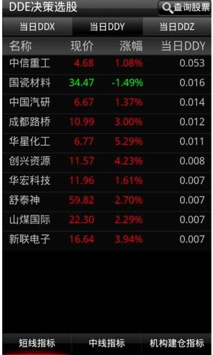 华股财经手机炒股票软件